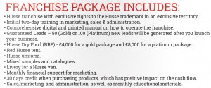 Husse Pet Food Franchise Package